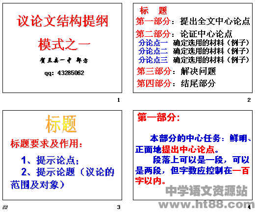 议论文结构提纲模式之一ppt
