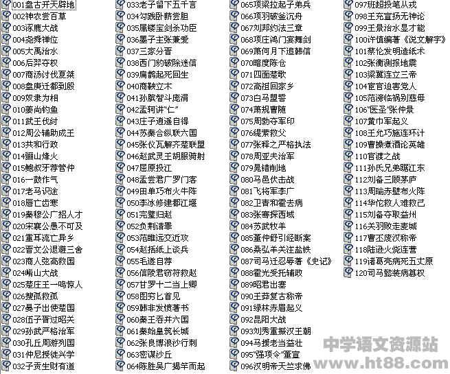 中国上下五千年 1 120 音频故事