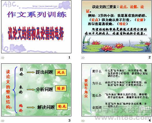 作文训练议论文的结构及论据选择系列ppt