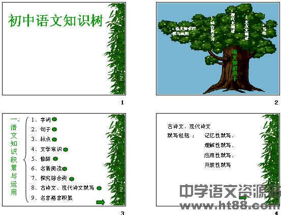 初中语文知识树ppt