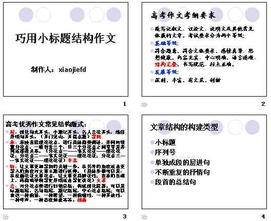 高中作文指导之巧用小标题结构作文ppt1