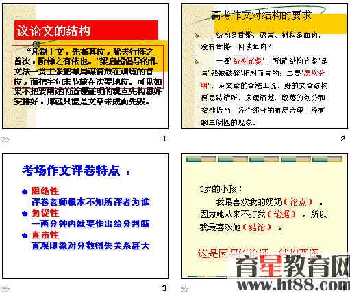 2011届高考复习议论文的结构ppt