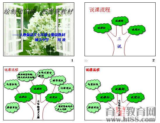 绘制知识树,把握新教材 人教版语文七年级上册说教材ppt图片