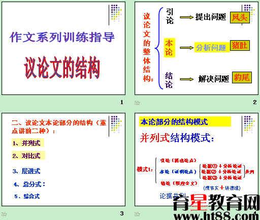 作文系列训练指导议论文的结构ppt1高中上在北京户口外地图片