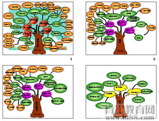 七年级上册语文第一单元知识树ppt