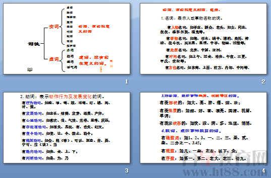 语法标版高中:语文ppt人教课词性第一职业高中永城图片